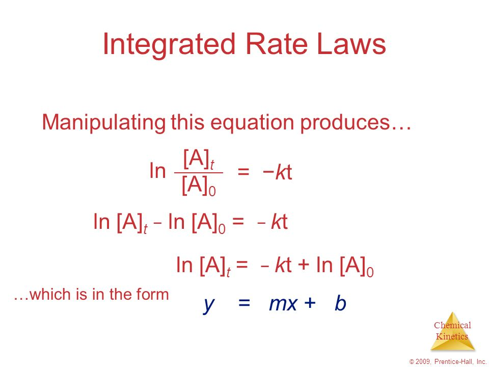 Integrated Rate Laws Manipulating this equation produces… ln [A]t [A]0